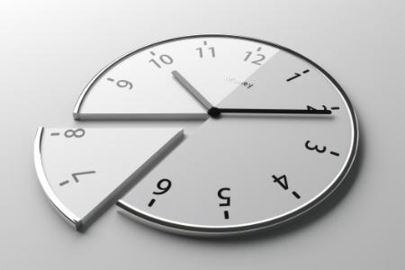 Demande de passage à temps complet